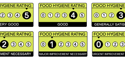 Food Hygiene ratings news
