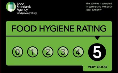 Should it be mandatory to display food hygiene ratings
